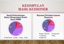 Photo of KUESIONER TINGKAT KEPUASAN PELAYANAN MSBS TA.2020/21